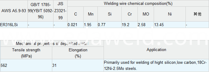 Stainless Steel Welding Wire ER316L Si