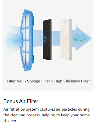 High Efficiency Filter