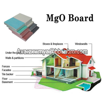 Incombustible Without-asbestos Dam-proof MgO Board