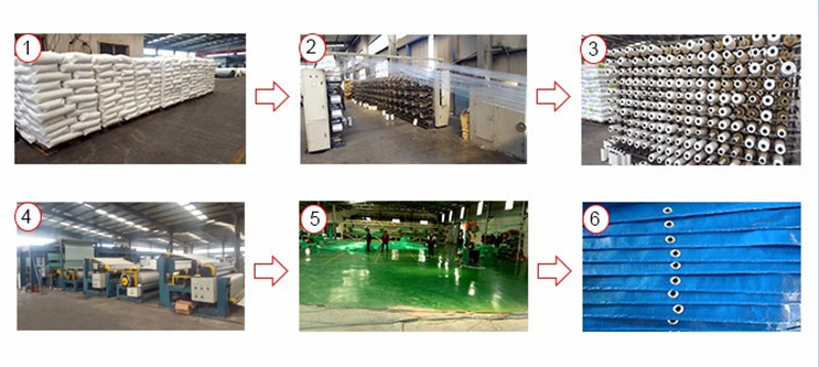 PE tarp production process