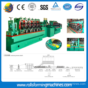 High Frequency Welded Pipe Production Line