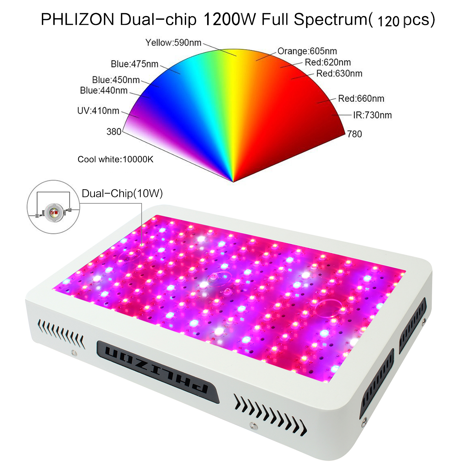 COB LED Plant Grow Light