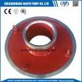 high chrome slurry pump wet parts