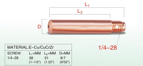 Tweco 14H 1.2mm Contact Tip