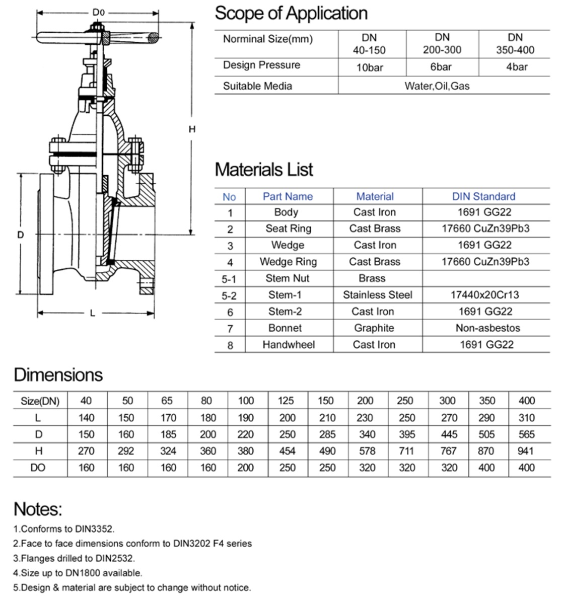 Drawing of Gate valves DIN3352