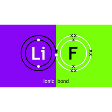 lithium fluoride refractive index