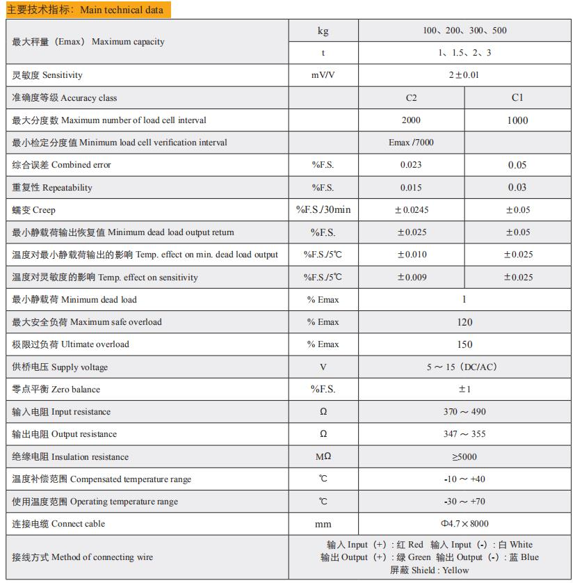 Technical Data of T-BXG-XX-J