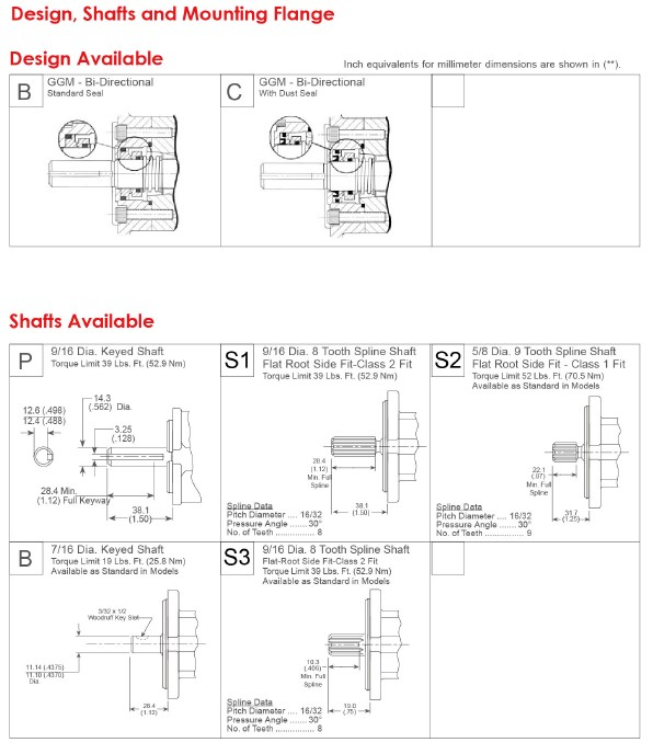 Design,Shafts and Mounting Flange