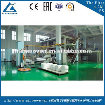 Professional PP Spunbond Nonwoven Machine AL-2400 SMS Made in China