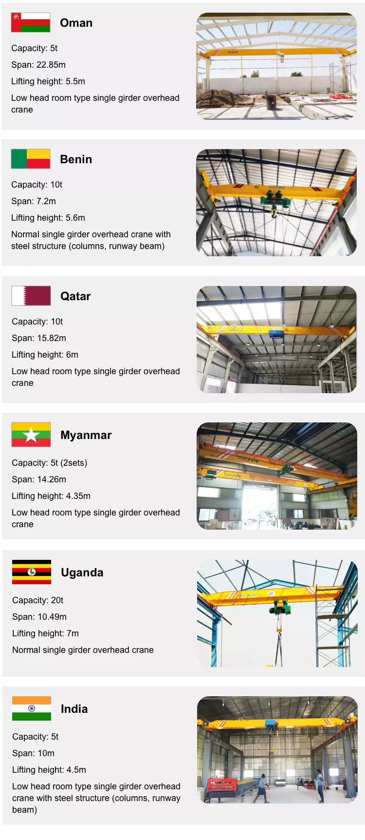 Single Girder Overhead Crane for Sale