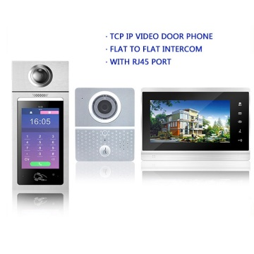 Wired IP Video Intercom Door System
