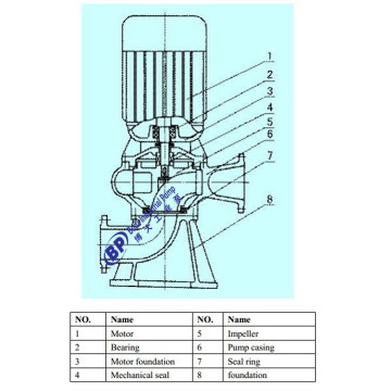 Vertical non-clogging sewage pump