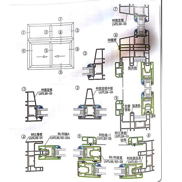 88mm PVC profiles