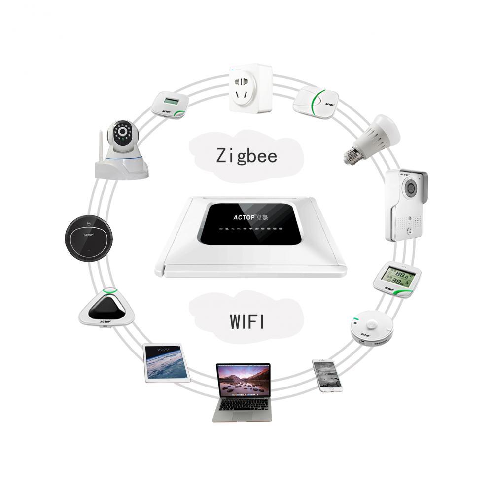 Zigbee Kamera