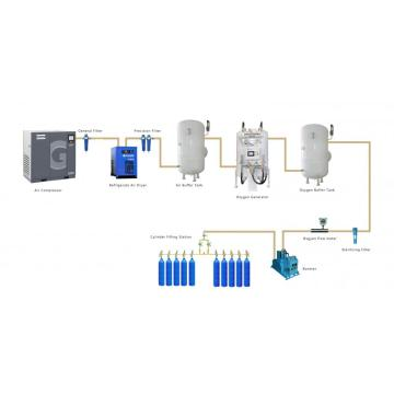 Oxygen Bottle Refilling Facility with Factory Price