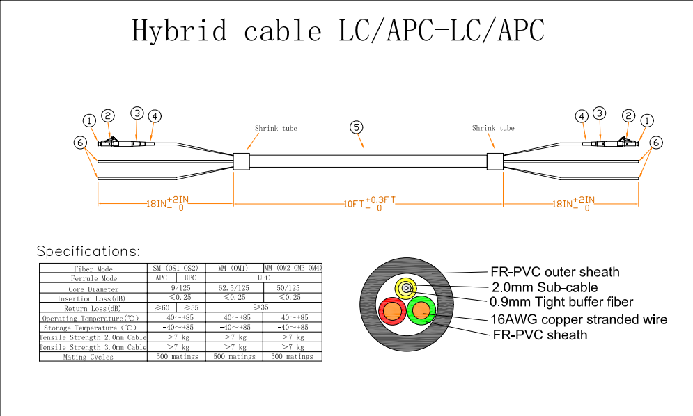 Hybrid cable with1x2.0mm LC/APC-LC /APC SM SX termination and 2x16AWG nonterminated