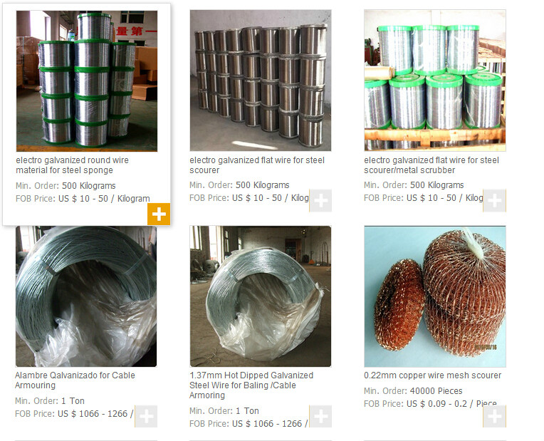 Price list Galvanized wire