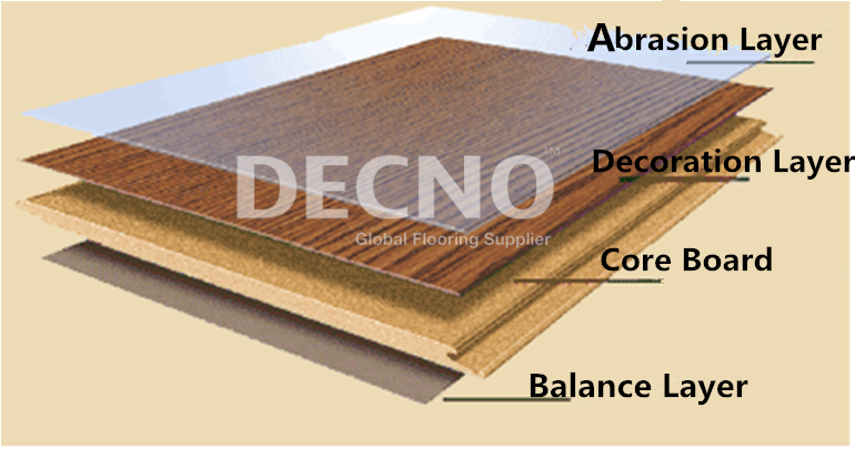Structure of laminate floor