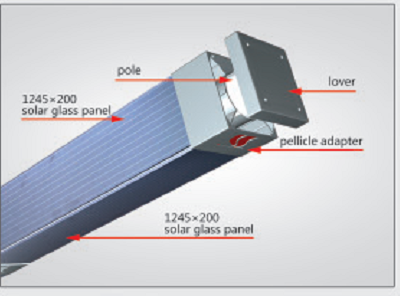 Solar Glass Panels Series
