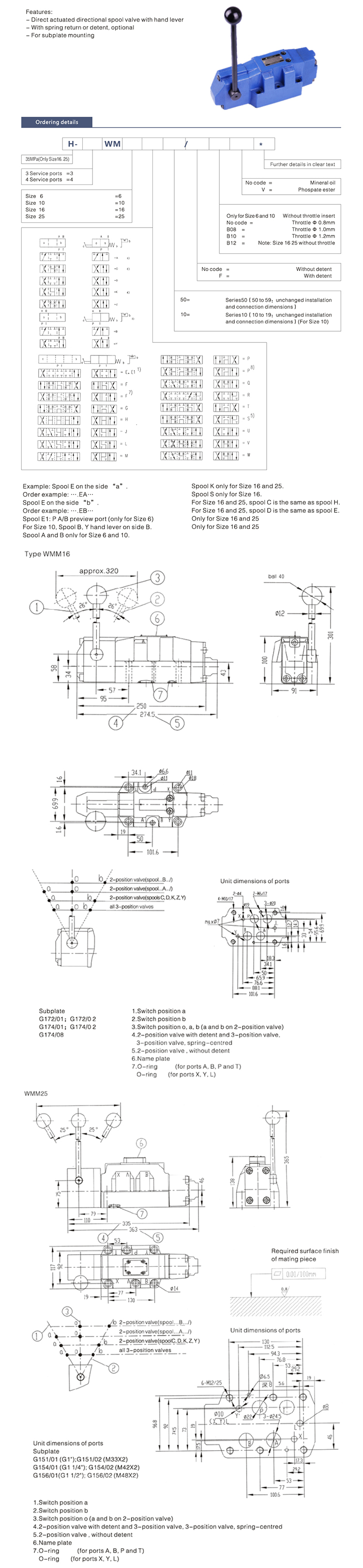 Hydraulic Manual Direct Flow Control Valve