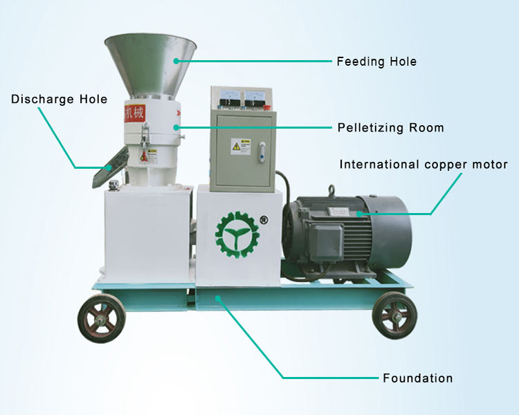 feed pellet machine (2)