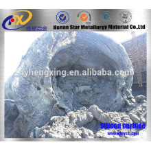 Price of silicon carbide powder /deoxidizing agent for making abrasive tool/SiC