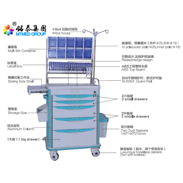 Cheap anesthetic vehicles cart