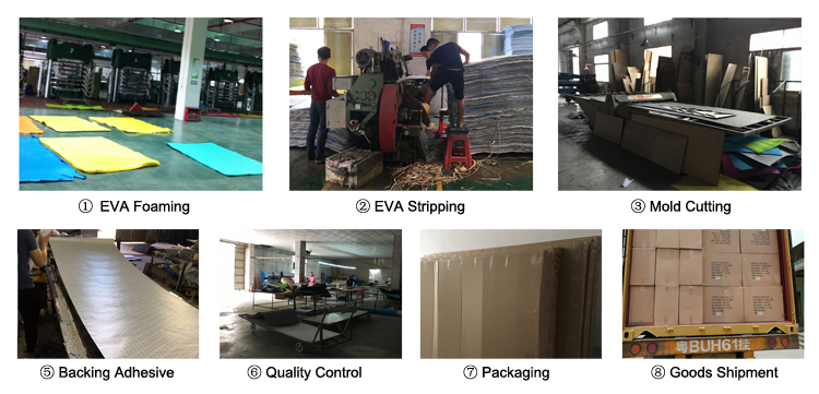 EVA Traction Mats product process