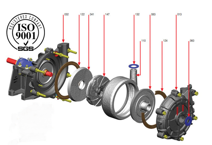 construction of HH series pumps