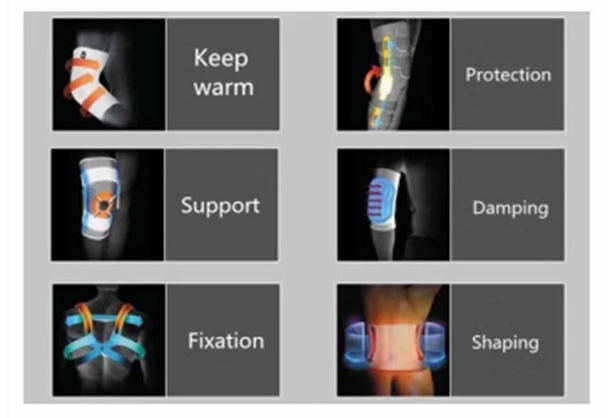 sports protective arm support