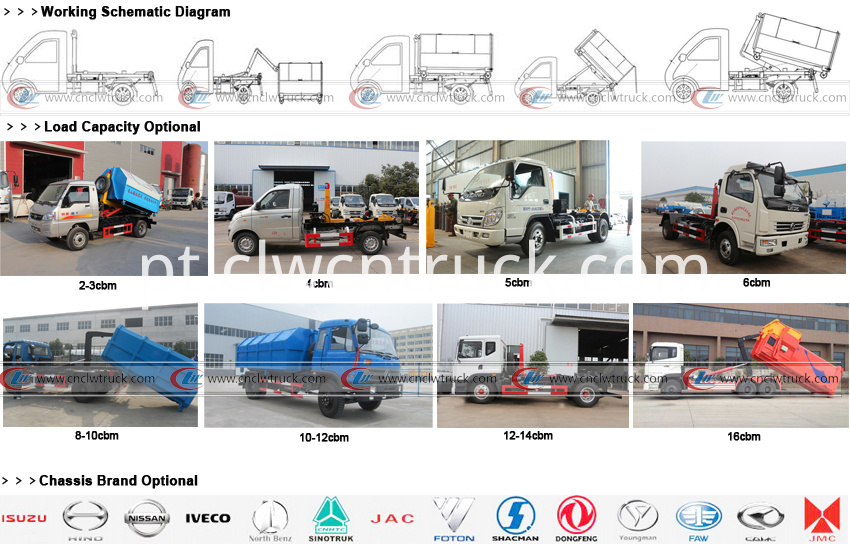 electric hook loader truck pictures