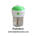 Prallethrin Many Used to Control Insects