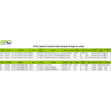 ACYCLIC KETONES-China Import Customs Data