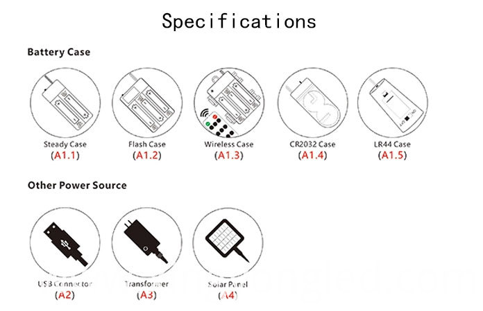 Battery Specification