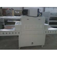 uv curing paint systems