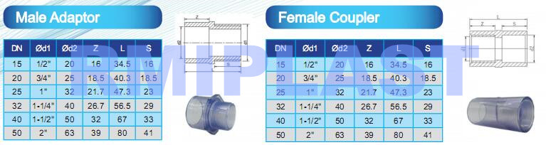Clear PVC female adaptor PN16