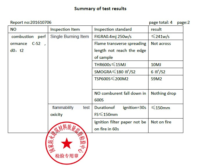 fire resistant mdf test result