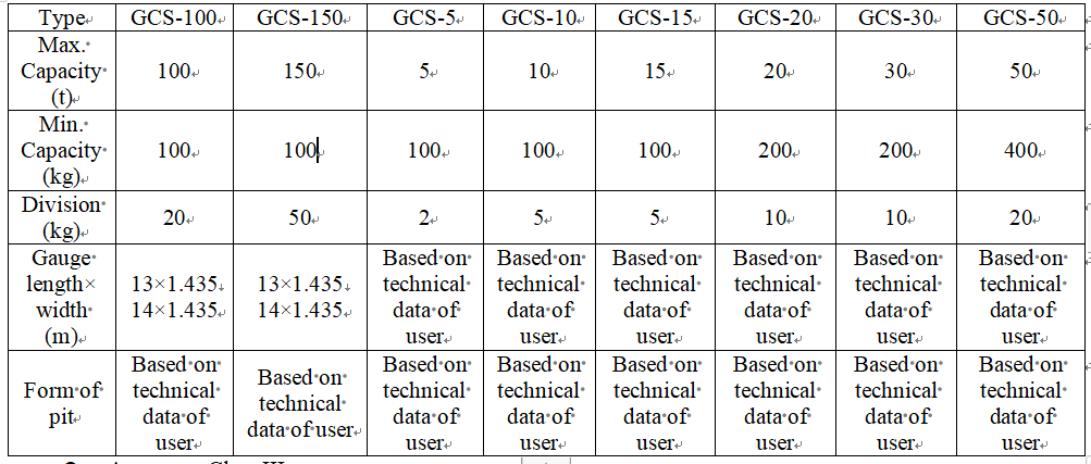 Technical data of GCS Type Static Railway Scale 1