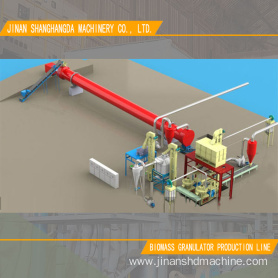 Europe Standard Wood Pellet Machine Production Line