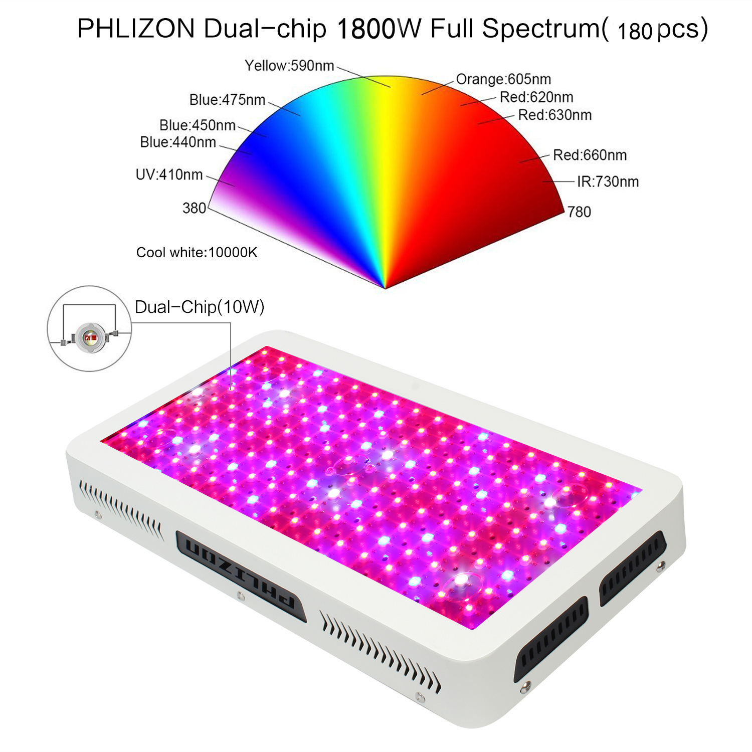 Dual Chip Grow Light
