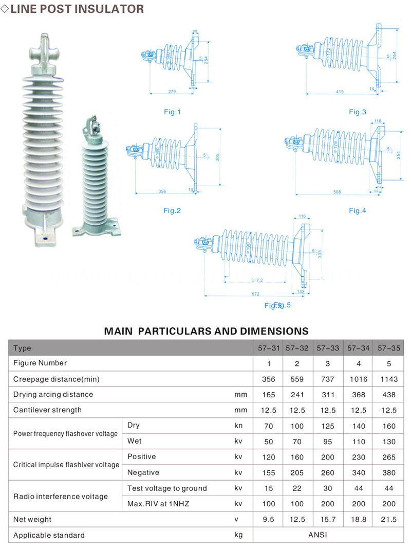 57-3 series line post insulator