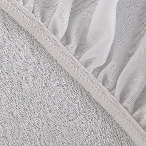 Premium Fitted Cotton Terry Mattress Protector