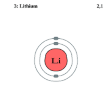 how often are lithium levels drawn