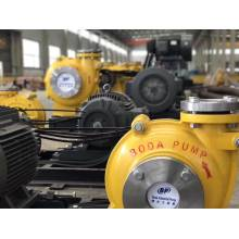 Lowest price BM BH Slurry Pump