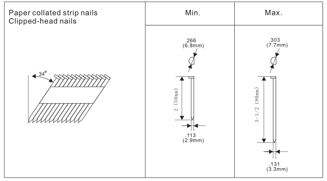 Paper Strip Nails for Framing Gas Nailer