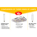 50Вт COB LED Grow Light 3500K / 5000K