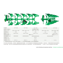 Customized for Five Furrow Turnover Plough,Tractors Reversible Mouldboard Plough,Disc Reversible Rotary Plough Manufacturer in China Land cultivating and preparing machines supply to India Factories