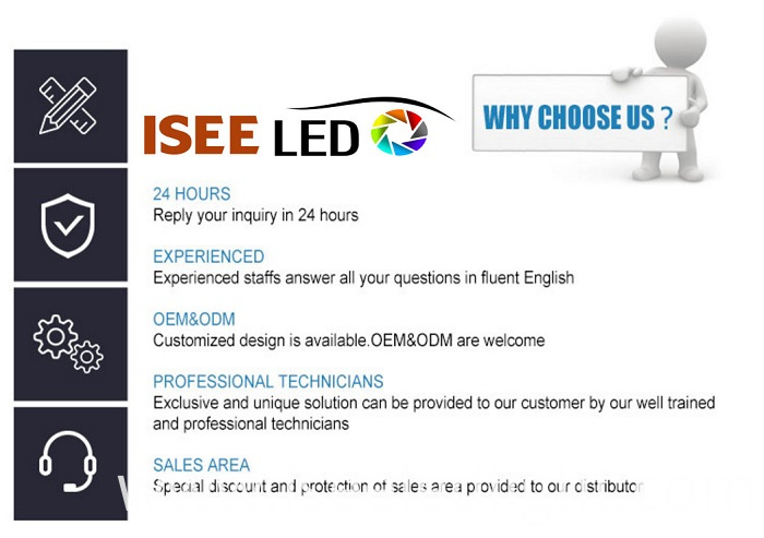Why Choose LED Light