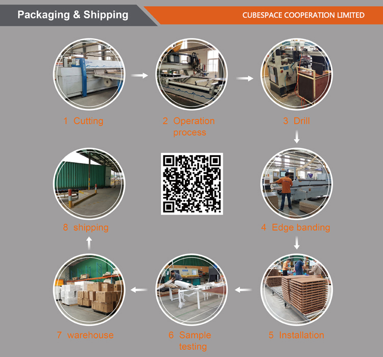 Packing & shipping of
