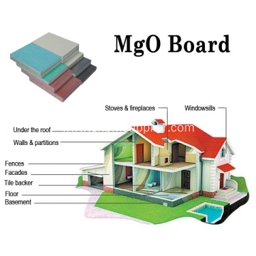 Decoration Mgo Board Perlite Composition Mgo Board